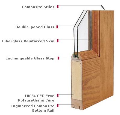 Smooth White Fiberglass French Double Door