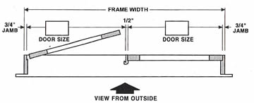 Door Horizontal Measurements