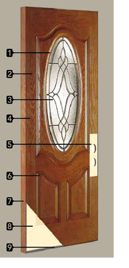 Fiberglass Door with Numbers