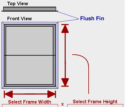 Window Schematic