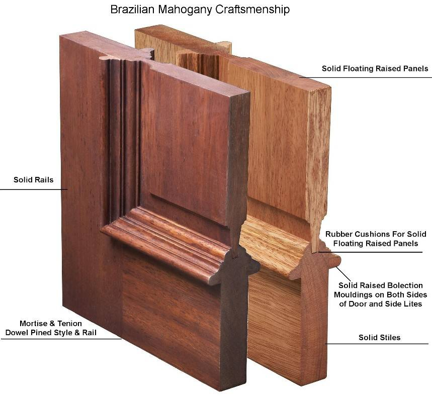 Interior pre hung 6 panel wood door 6 panel hardwood interior doors