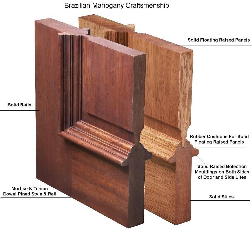 Entry Eye Brow 6 Panel Wood Door With 2 Sidelights