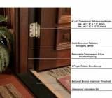 Mahogany Wood Double French Doors 1/1 with Raised Moulding Prehung - Image 2